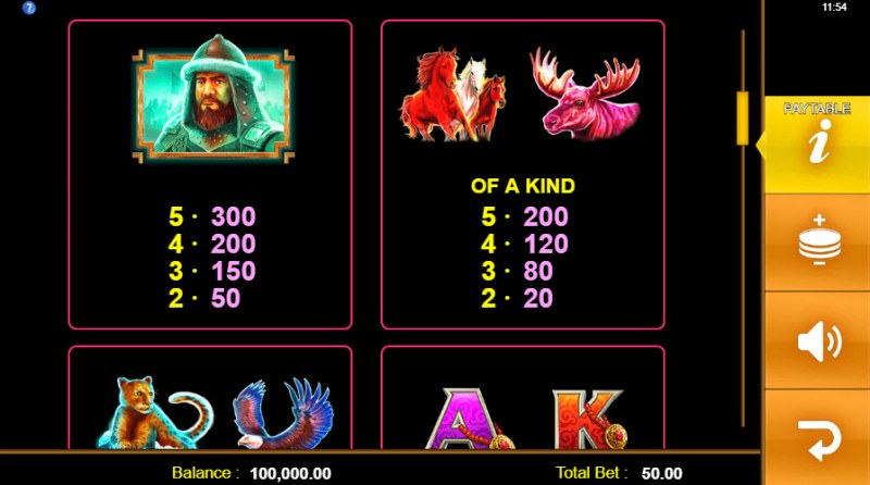 Golden Yak :: Paytable - High Value Symbols