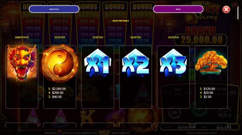 Golden Yang :: Paytable - High Value Symbols
