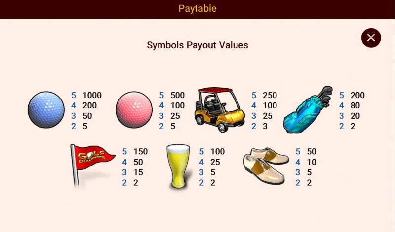 Golf Champions :: Paytable