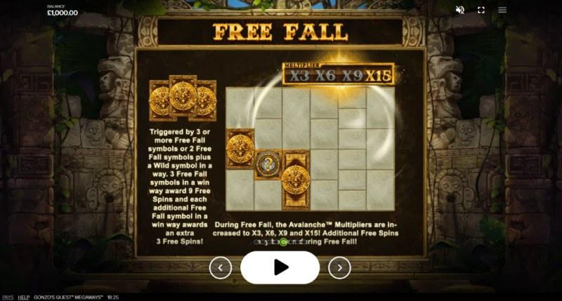 Gonzo's Quest Megaways :: Free Falls