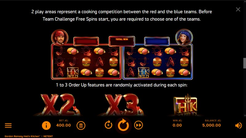 Gordon Ramsay Hell's Kitchen :: Free Game Rules
