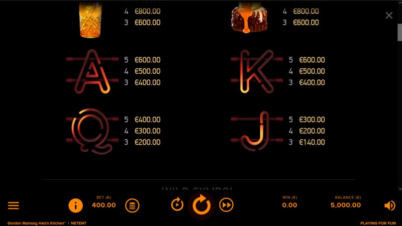 Gordon Ramsay Hell's Kitchen :: Paytable - Low Value Symbols
