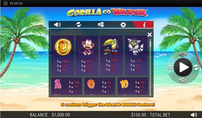 Gorilla Go Wilder :: Paytable - High Value Symbols