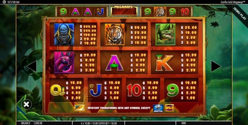 Gorilla Gold Megaways :: Paytable