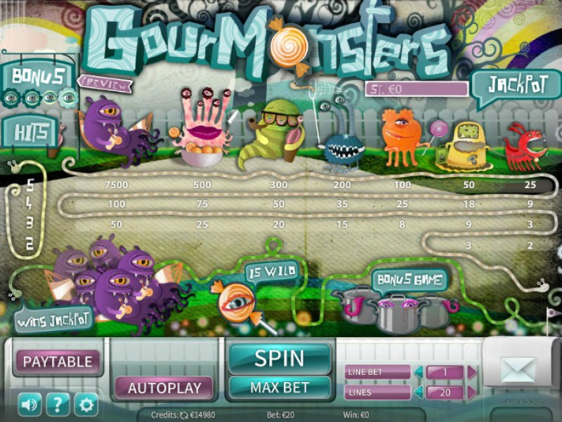 GourMonsters :: Paytable