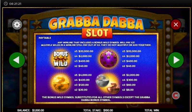 Grabba Dabba Slot :: Paytable - High Value Symbols