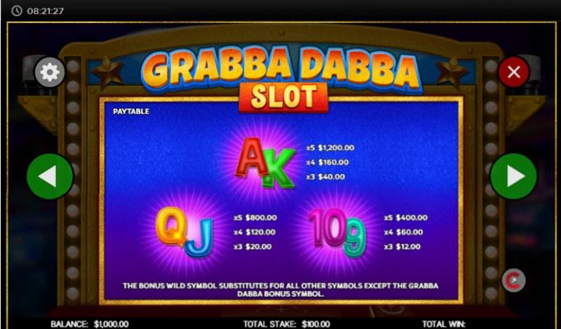 Grabba Dabba Slot :: Paytable - Low Value Symbols