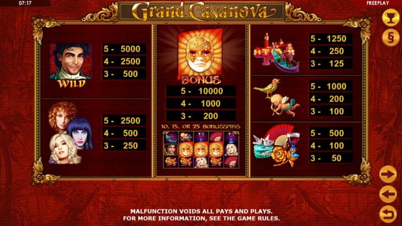 Grand Casanova :: Paytable