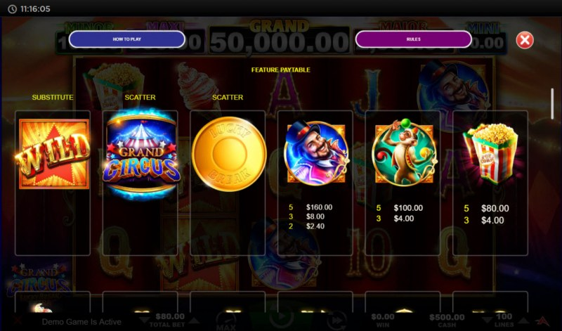 Grand Circus Lucky Break Extra :: Feature Paytable