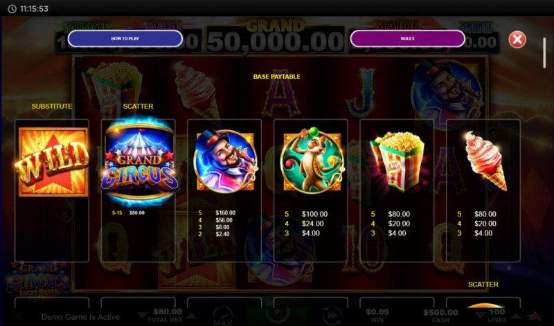 Grand Circus Lucky Break Extra :: Paytable - High Value Symbols