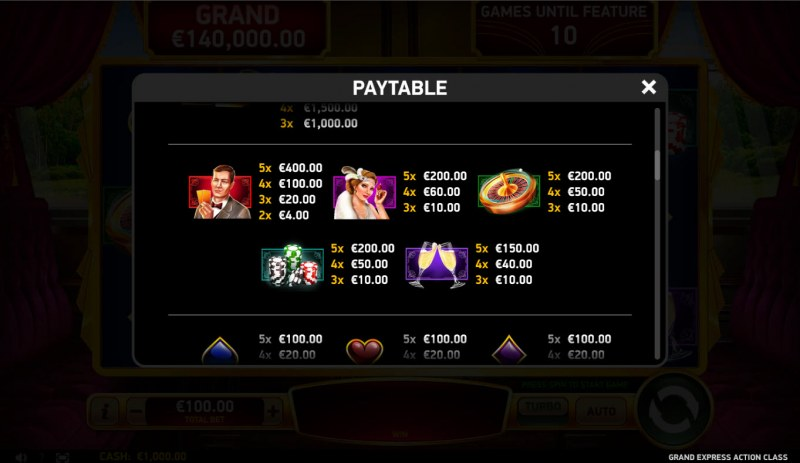 Grand Express Action Class :: Paytable - High Value Symbols