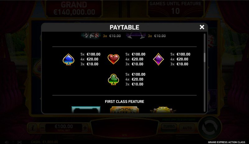 Grand Express Action Class :: Paytable - Low Value Symbols