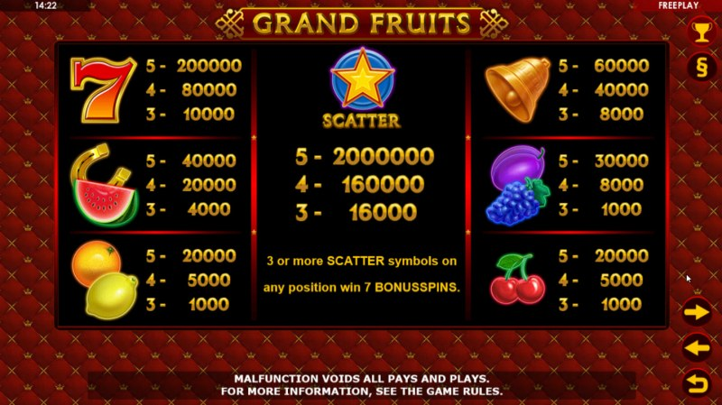 Grand Fruits :: Paytable
