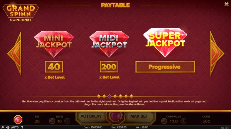 Grand Spinn Super Pot :: Jackpot Rules