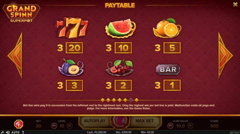 Grand Spinn Super Pot :: Paytable