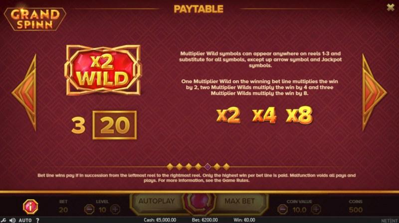 Grand Spinn :: Wild Symbols Rules