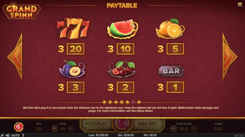 Grand Spinn :: Paytable