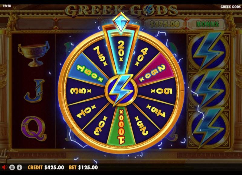 Greek Gods :: Bonus Wheel Game Board