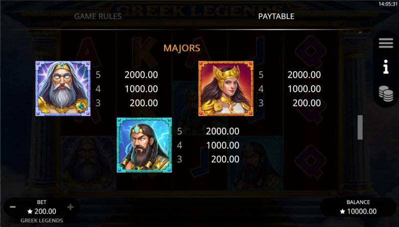 Greek Legends :: Paytable - High Value Symbols