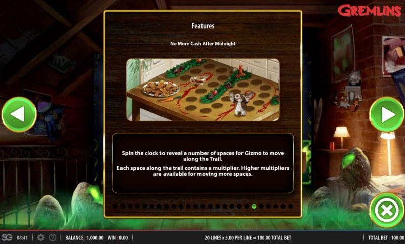 Gremlins :: No More Cash After Midnight