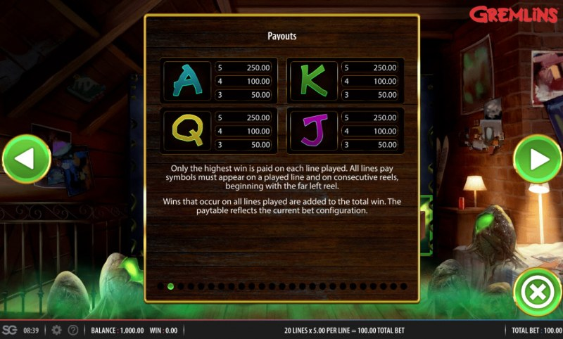 Gremlins :: Paytable - Low Value Symbols