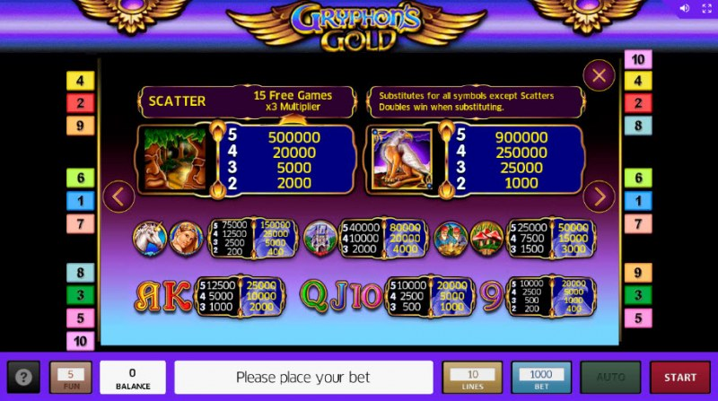 Gryphon's Gold :: Paytable