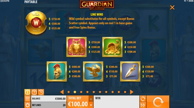 Guardian of Athens :: Paytable - High Value Symbols