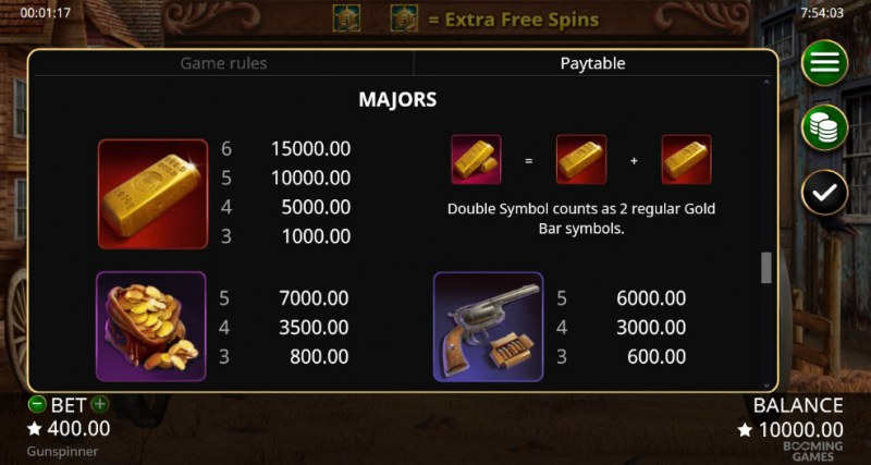 Gun Spinner :: Paytable - High Value Symbols