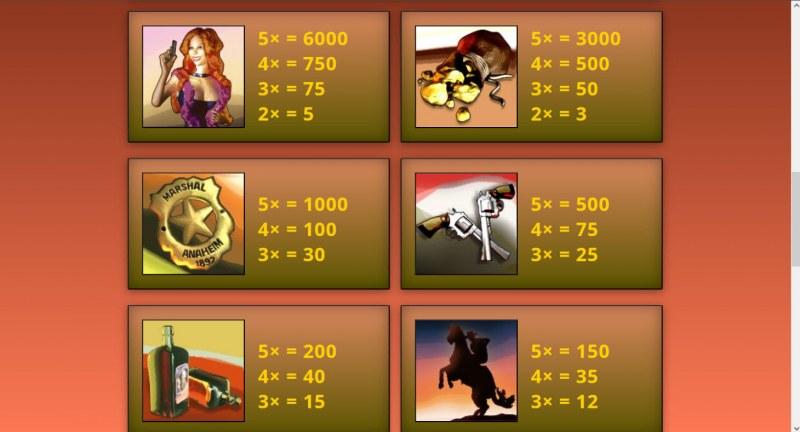Gunspinner's Gold :: Paytable - High Value Symbols