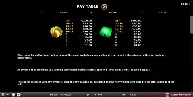 Gustav Minebuster :: Paytable - Low Value Symbols