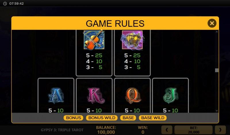 Gypsy 3 Triple Tarot :: Paytable - High Value Symbols