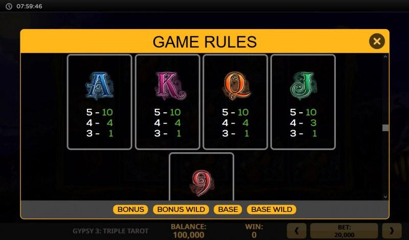 Gypsy 3 Triple Tarot :: Paytable - Low Value Symbols