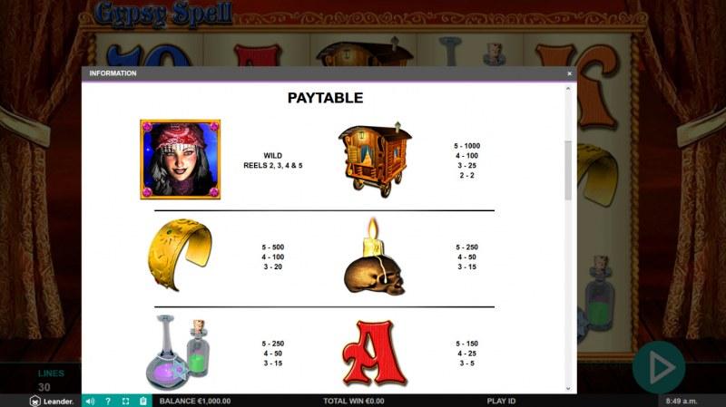 Gypsy Spell :: Paytable - High Value Symbols