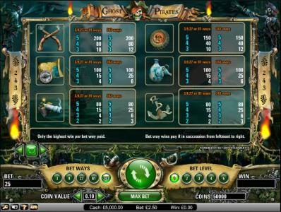 Reel Vegas featuring the Video Slots Ghost Pirates with a maximum payout of $3,750