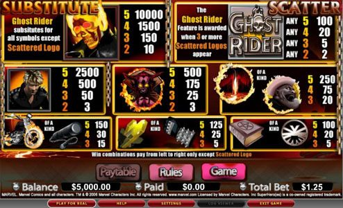 Slot Planet featuring the video-Slots Ghost Rider with a maximum payout of 10,000x