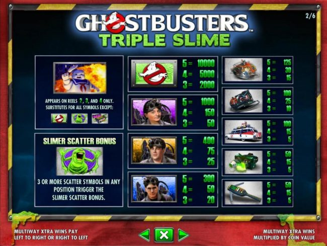 Casino Club featuring the Video Slots Ghostbusters Triple Slime with a maximum payout of $250,000