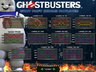 Moon Games featuring the Video Slots Ghostbusters with a maximum payout of $250,000