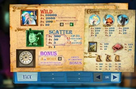 Slot game symbols paytable. The Wild is the highest value symbol on the game board. A five of a kind will pay 10,000 coins.