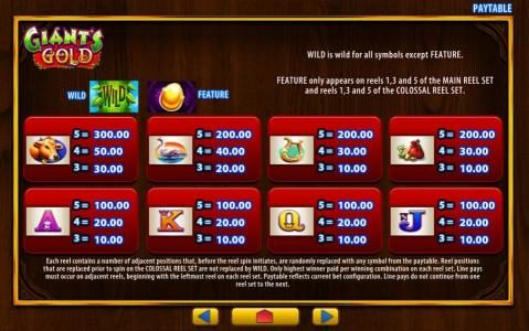 Giant's Gold :: Low value game symbols paytable