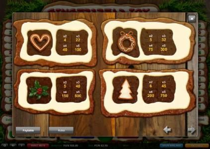 Gingerbread Joy :: High value slot game symbols paytable