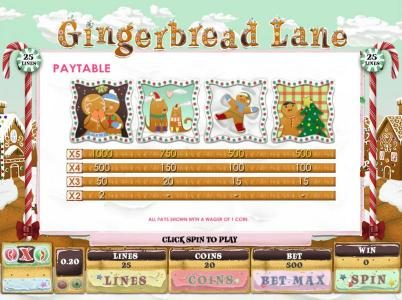 Miami Dice featuring the Video Slots Gingerbread Lane with a maximum payout of 2000x