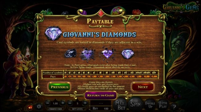 Giovannis Diamonds Rules and Pays