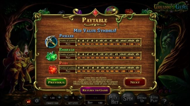 Neder featuring the Video Slots Giovanni's Gems with a maximum payout of $2,250,000