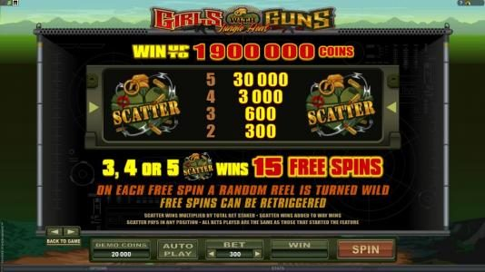 three or more scatter symbole triggers 15 free spins. On each frre spin a random reel is turned wild and free spins can be retriggered