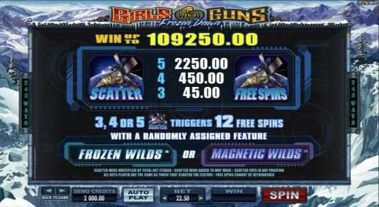 All British featuring the Video Slots Girls with Guns 2-Frozen Dawn with a maximum payout of $109,250