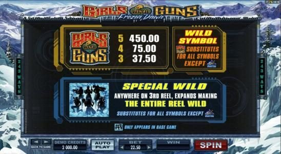 Grand Mondial featuring the Video Slots Girls with Guns 2-Frozen Dawn with a maximum payout of $109,250