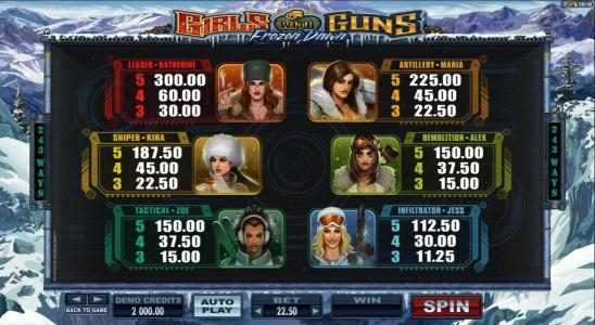 PropaWin featuring the Video Slots Girls with Guns 2-Frozen Dawn with a maximum payout of $109,250