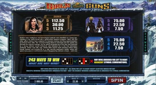 Platinum Play featuring the Video Slots Girls with Guns 2-Frozen Dawn with a maximum payout of $109,250