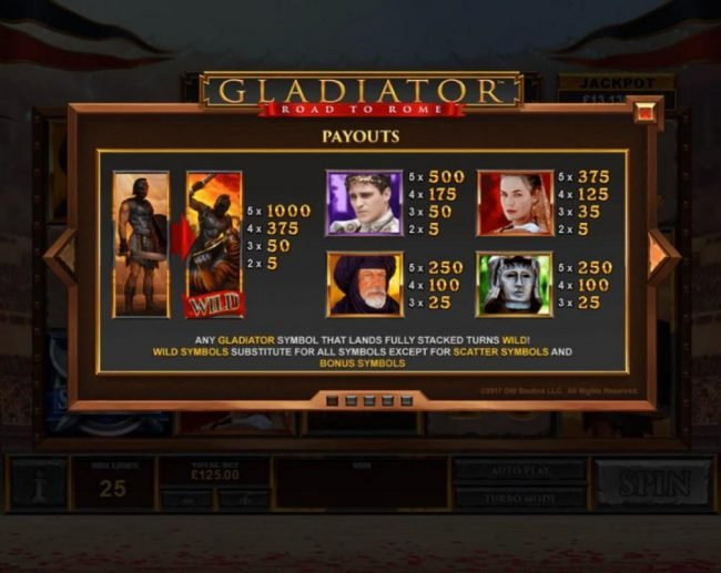 Winner Online featuring the Video Slots Gladiator Road to Rome with a maximum payout of $125,000