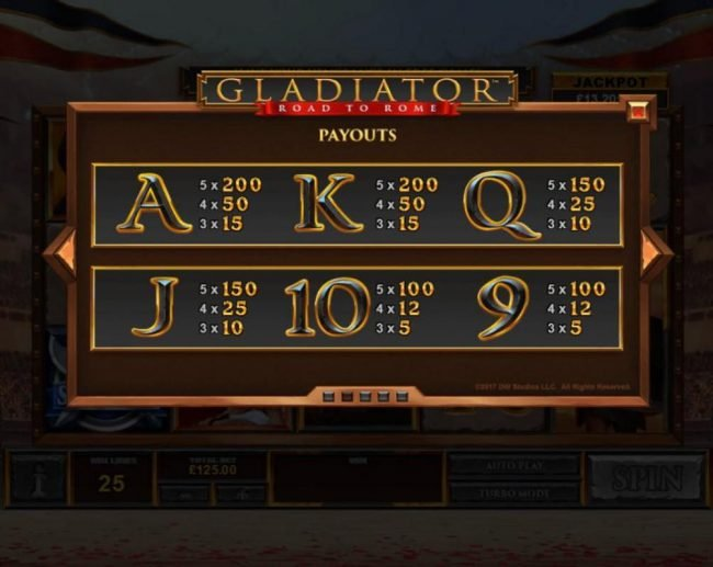 Slots Heaven featuring the Video Slots Gladiator Road to Rome with a maximum payout of $125,000